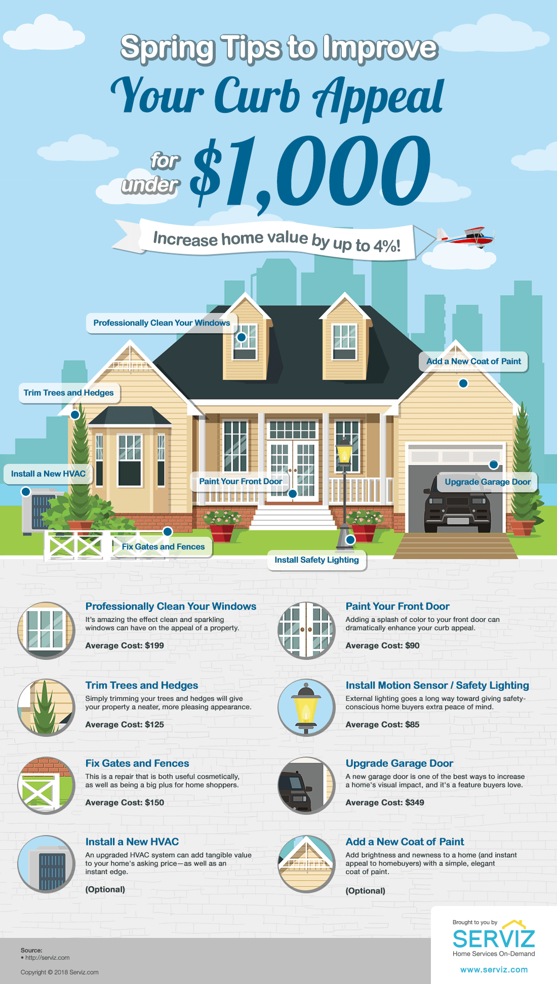 Easy Spring Upgrades Can Add Thousands To Your Property Infographic 5Fb50D6Af094D